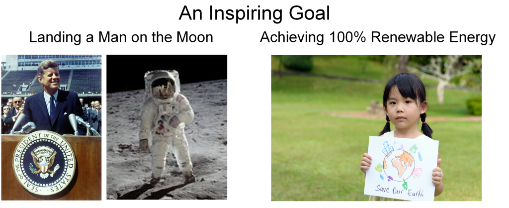 Decision-makers Committing to Achieve an Inspiring Goal Landing a Man on the Moon Achieving 100% Renewable Energy