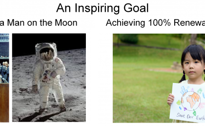 Decision-makers committing to achieve an inspiring goal landing a man on the moon achieving 100@ renewable energy