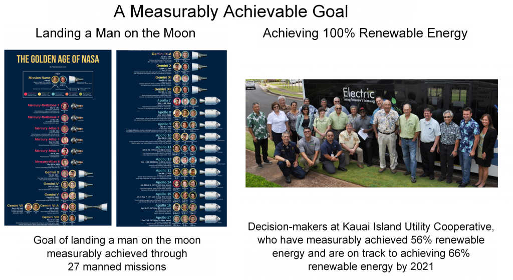 Decision-makers Committing to Achieve a Measurably Achievable Goal Landing a Man on the Moon Achieving 100% Renewable Energy