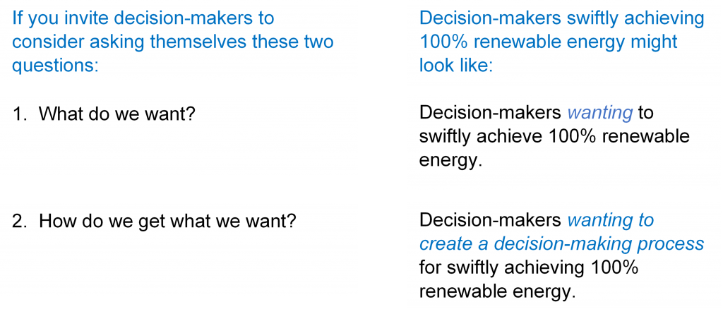 Inviting Decision-makers to Consider Asking Themselves What and How Questions