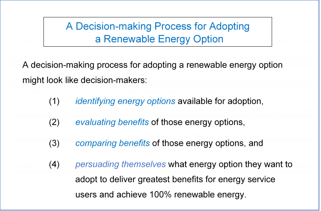 What a Decision-making Process for Adopting a Renewable Energy Option Might Look Like