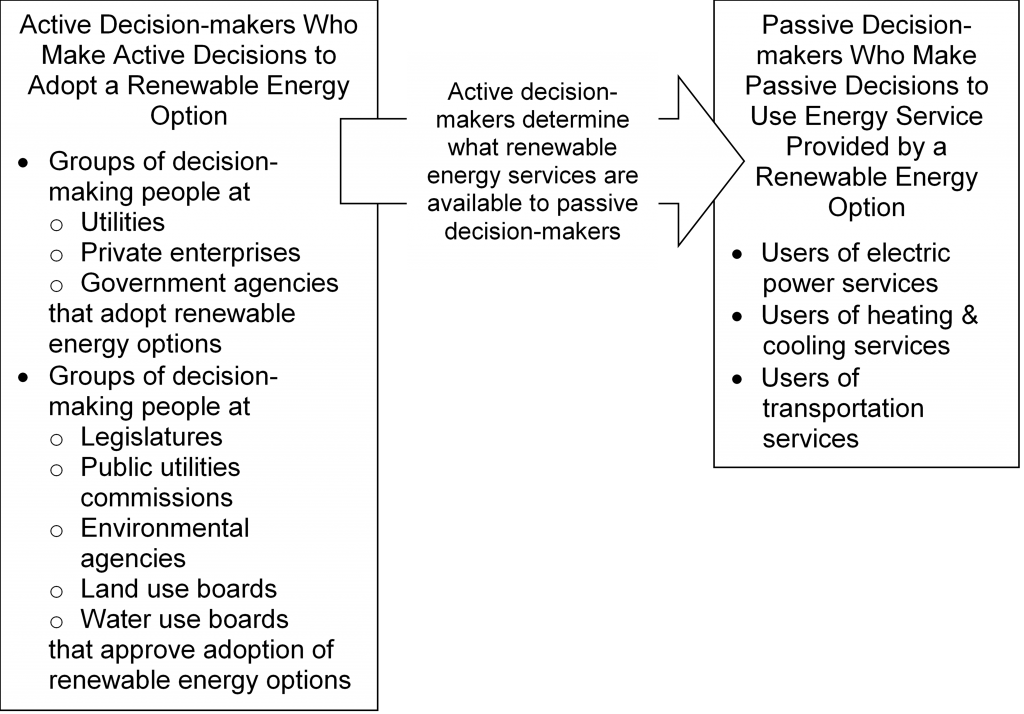 Active Decision-makers and Passive Decision-makers