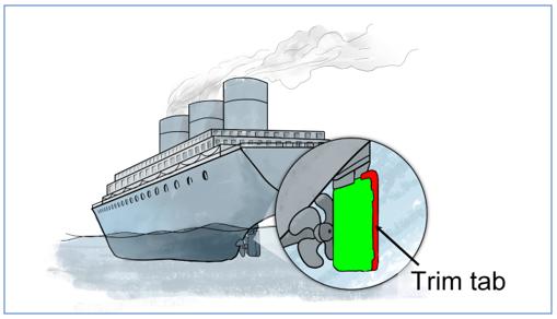 Trim Tab of a Ship
