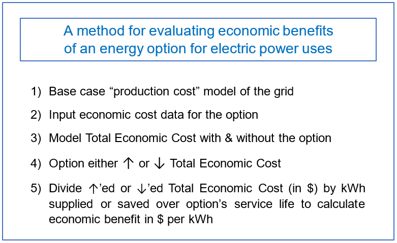 A Method for Evaluating Economic Benefits of an Energy Option for Electric Power Uses