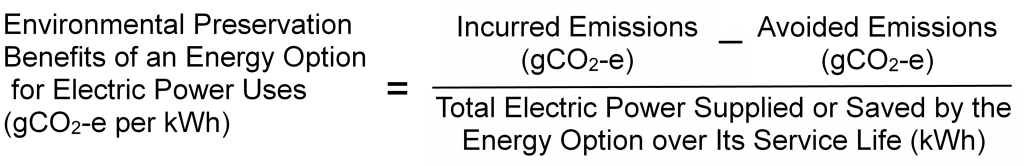 Environmental Preservation Benefits of an Energy Option for Electric Power Uses