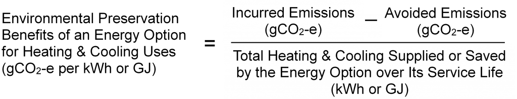 Environmental Preservation Benefits of an Energy Option for Heating & Cooling Uses