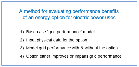 A Method for Evaluating Performance Benefits of an Energy Option for Electric Power Uses