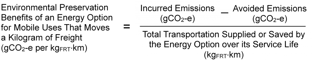 Environmental Preservation Benefits of an Energy Option for Mobile Uses That Moves a kg of Freight