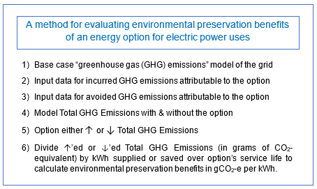 A Method for Evaluating Environmental Preservation Benefits of an Energy Option for Electric Power Uses