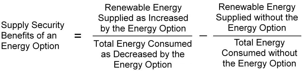 Supply Security Benefits of an Energy Option Equals Increase in Renewable Energy Percentage