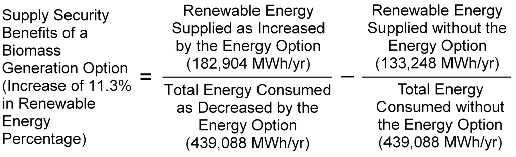 Supply Security Benefits of a Biomass-fueled Electric Power Generation Option
